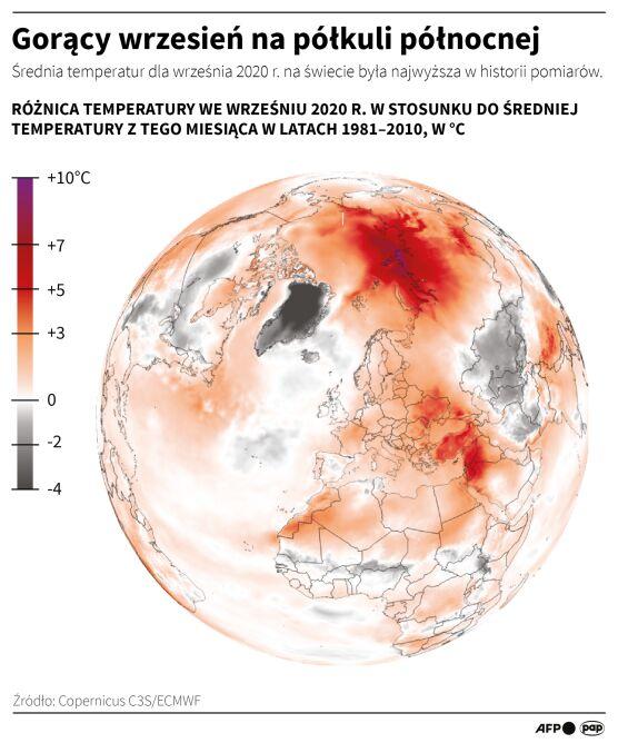 Gorący wrzesień na półkuli północnej (Maciej Zieliński/PAP/AFP)