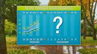 Pogoda na 16 dni: nieodwracalna zmiana temperatury